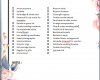Why you Must Have Wedding Checklist Template
