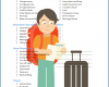 A Simple Traveling Checklist Template